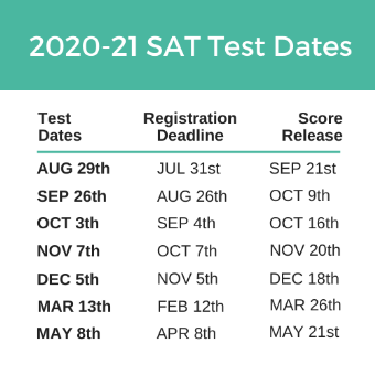 SAT Test Format and Timing